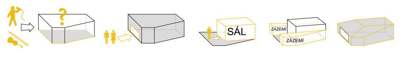 koncept tanecni pavilom