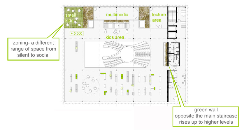 copenhagen_final_portfolio Model (1)